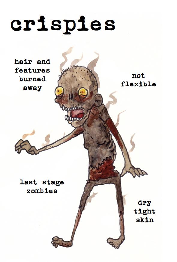 crispies zombies