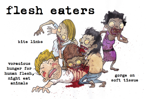 flesh eaters zombies