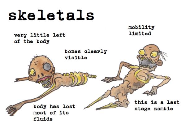 skeletals zombies