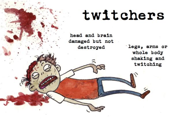 twitchers zombies